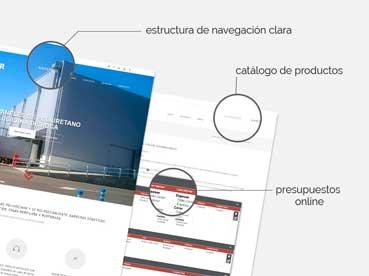 Previsualización de las características de la web de Perfinor